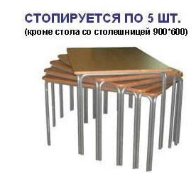 Стол М131-075 (мдф) 3