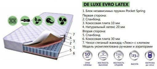 2х-сторонний матрас DE LUXE EVRO LATEX 2