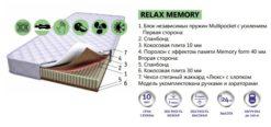 2х-сторонний матрас RELAX MEMORY 2