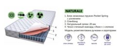 Анатомичный матрас NATURALE 2