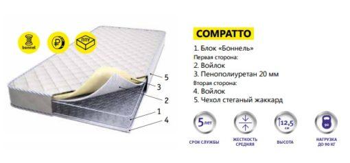 """Пружинный матрас """"COMPAТTO"""" любые размеры 2"""