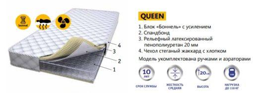 Матрас пружинный QUEEN с латексированным ППУ 2