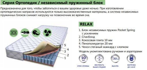 Ортопедический матрас  RELAX + зима-лето 2