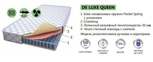 Ортопедический матрас DE LUXE  QUEEN. Латексный ппу 2