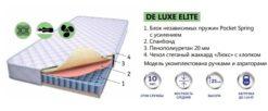 Ортопедический ЭКО матрас DE LUXE  ELITE 2