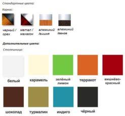 Журнальный столик Дельта 1н (цвет) 2
