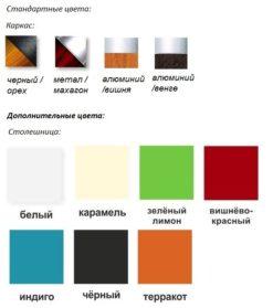 Журнальный столик Дельта 8 (цвет) 2